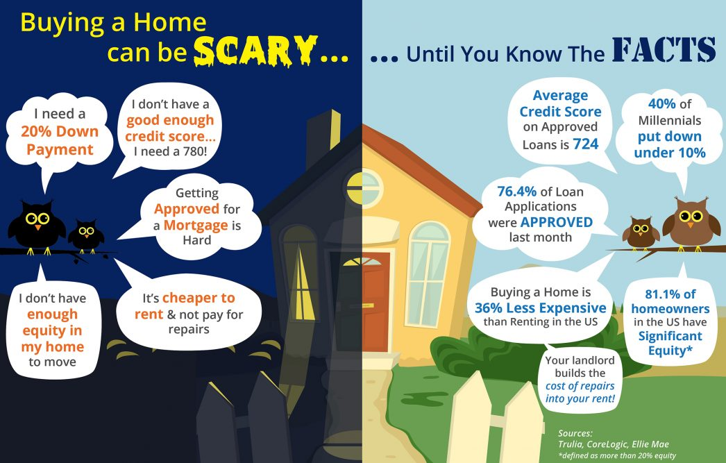 BP-Buying-a-Home-Can-Be-Scary-Unless-You-Know-The-Facts.jpg
