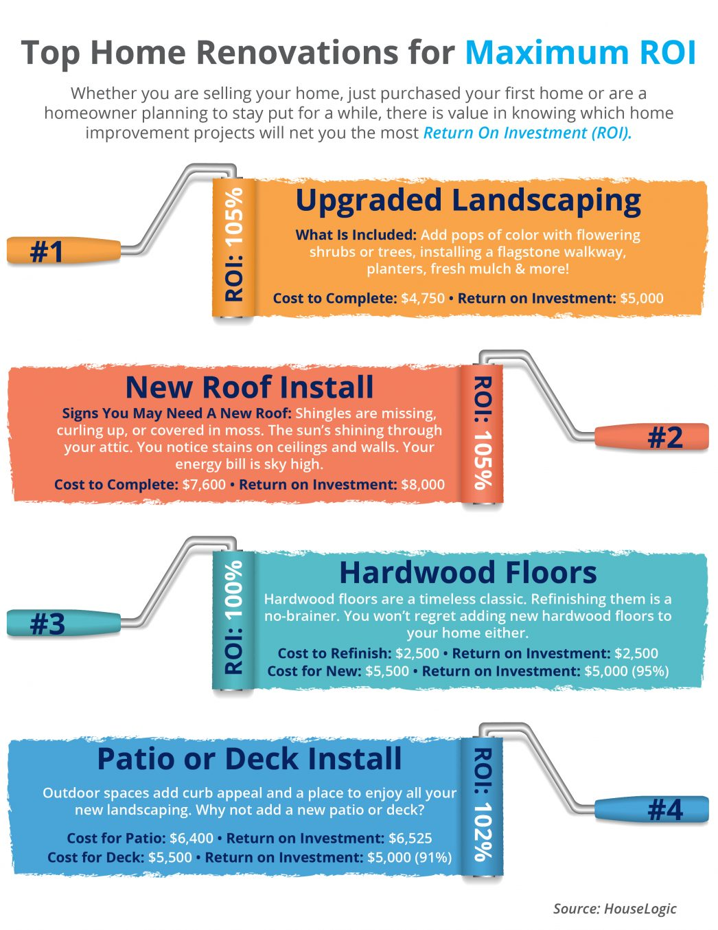 BP-Top-4-Home-Renovations-For-Maximum-ROI.jpg